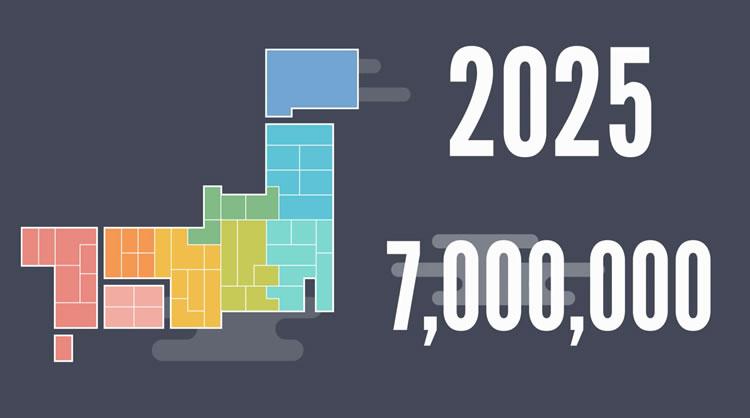 認知症患者は700万人