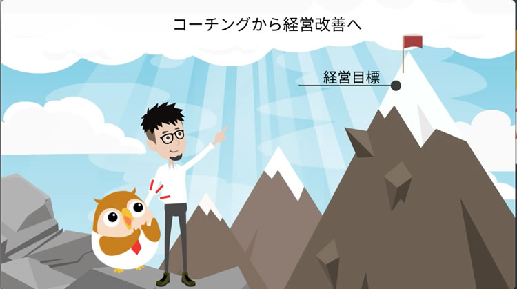 コーチングのイメージ アニメーションPR